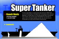Knock Nevis: Largest Super Tanker