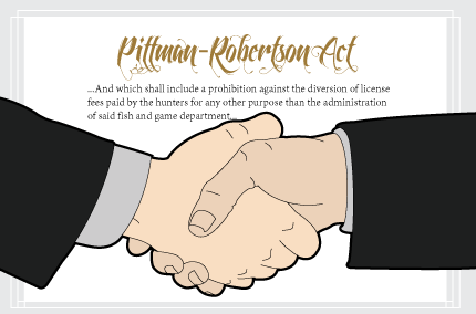 Pittman Robertson Act